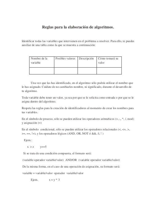 reglas de Algoritmos y diagrama de flujo con ejemplos Slide 2