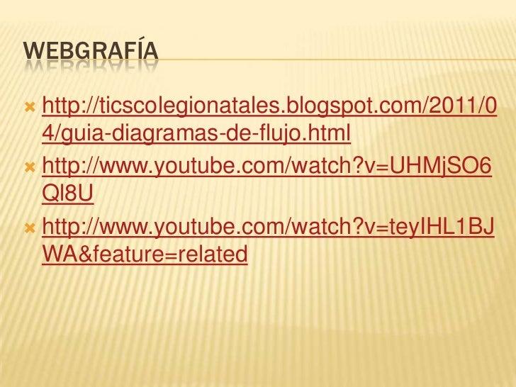 Algoritmos diagramas de flujo y pseudocdigos escribirprograma que calcula webgrafa httpticscolegionatalesspot20110 4 ccuart Gallery