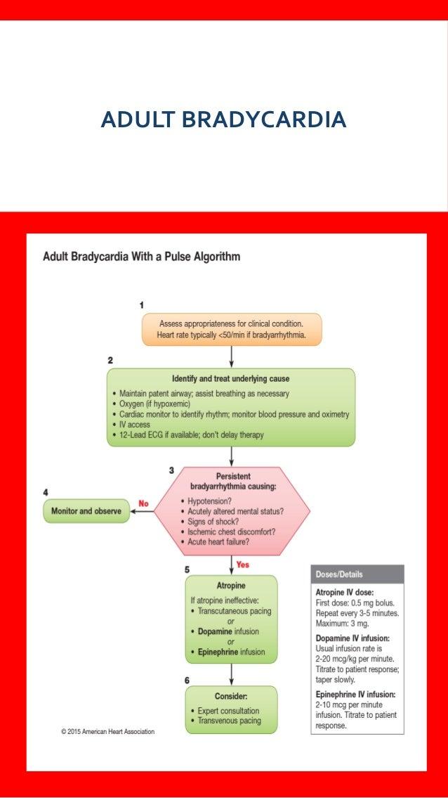AHA 2015 Algorithms for BLS, ACLS PALS