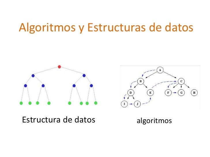 Algoritmos y Estructuras de datos<br />Estructura de datos<br />algoritmos<br />