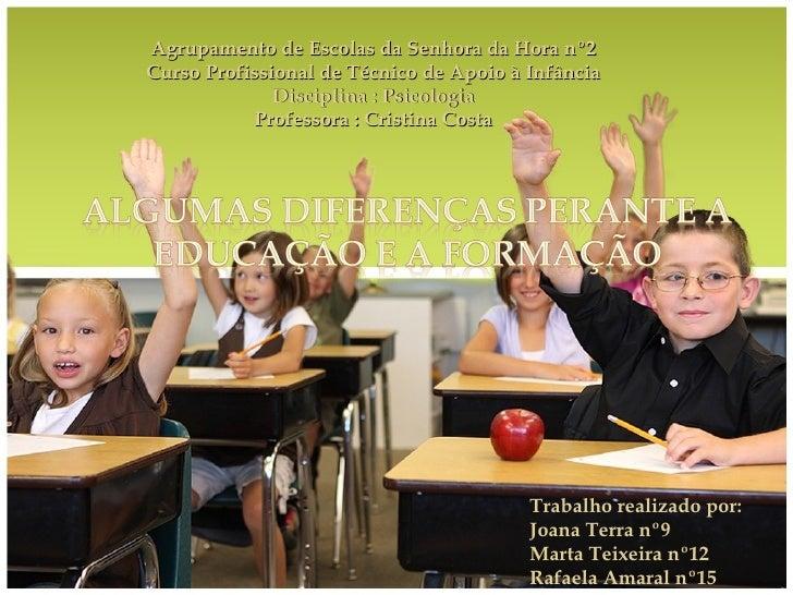 Agrupamento de Escolas da Senhora da Hora nº2Curso Profissional de Técnico de Apoio à Infância              Disciplina : P...