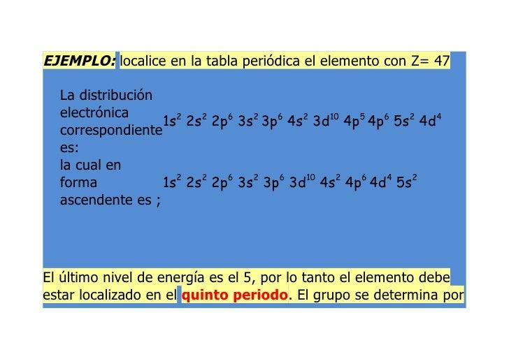 Algunos apuntes de la tabla periodica 12 ejemplo localice en la tabla peridica urtaz Images