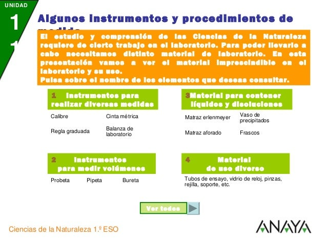 UNIDAD  1 1  Algunos instrumentos y procedimientos de medida y comprensión de las Ciencias de la Naturaleza El estudio req...