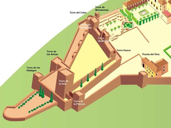 Resultado de imagen de torre del cubo alhambra
