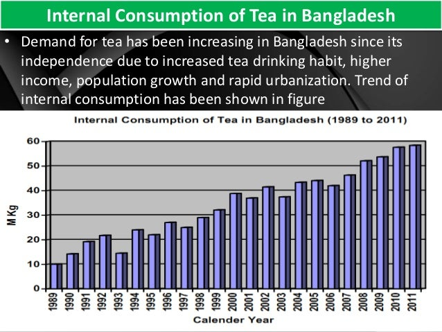 the tea industry in bangladesh Bangladesh as a tea growing region bangladeshi teas grown in the north part of the country, near darjeeling, india.