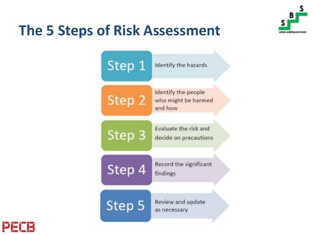 risk and unit guidance This report describes guidance for conducting risk assessments this work was conducted by the site assessment and consultation unit, carl herbrandson, phd, senior toxicologist, under the supervision of.