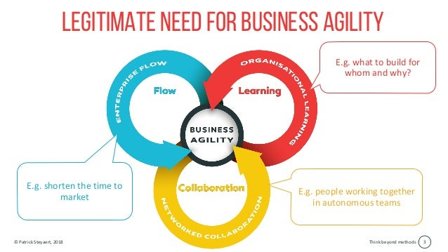 Think beyond methods© Patrick Steyaert, 2018 3 legitimate need for business agility E.g. shorten the time to market E.g. w...
