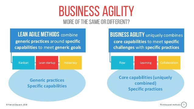 Think beyond methods© Patrick Steyaert, 2018 7 Business agility More of the same or different? Lean Agile Methods combine ...