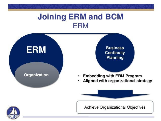 relationship between erm and bcm