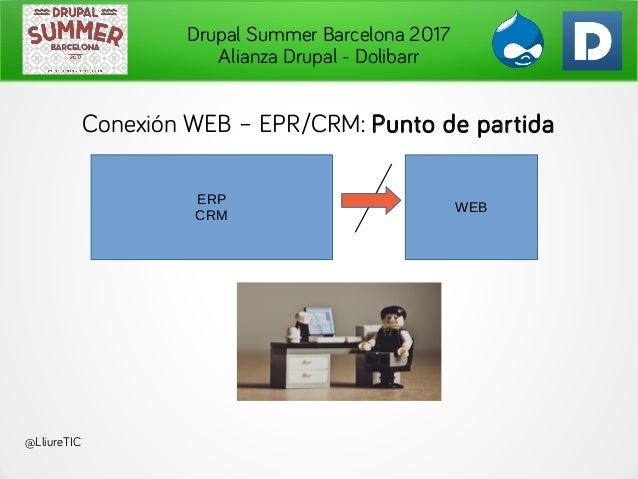 Drupal Summer Barcelona 2017 Alianza Drupal - Dolibarr . @LliureTIC ERP CRM WEB Conexión WEB – EPR/CRM: Punto de partida