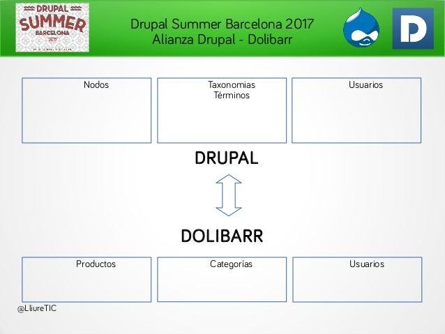 Drupal Summer Barcelona 2017 Alianza Drupal - Dolibarr @LliureTIC Taxonomias Términos UsuariosNodos DRUPAL Categorías DOLI...