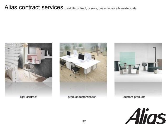 Alias contract i luoghi del consumo pubblici e privati for Alias shop milano