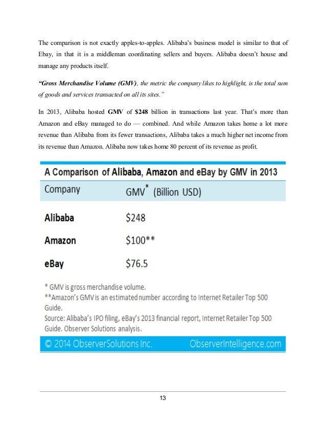 case study of alibaba Faculty & research  case studies  taobao vs ebay china  ceo of alibabacom inc, was in a position to consider how to fortify taobao's dominant position.