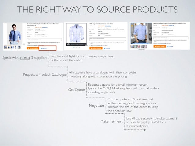 A Beginners Guide To Sourcing Products on Alibaba