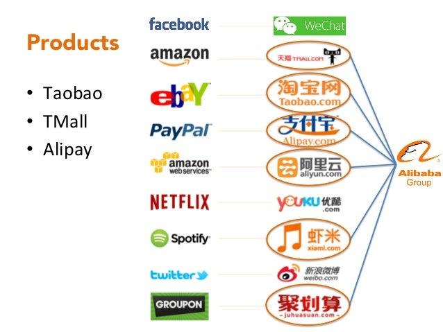 Alibaba - die größte B2B-Handelsplattform der Welt