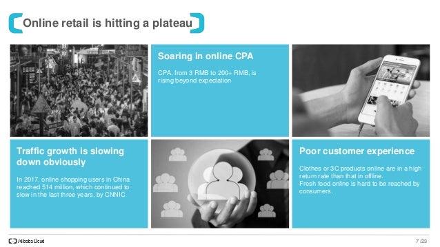 The Next Generation of Retail - Unlocking Alibaba Retail Cloud