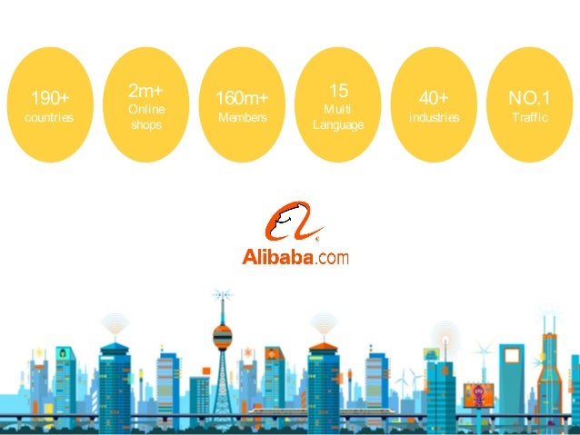 how to sell on alibaba from india