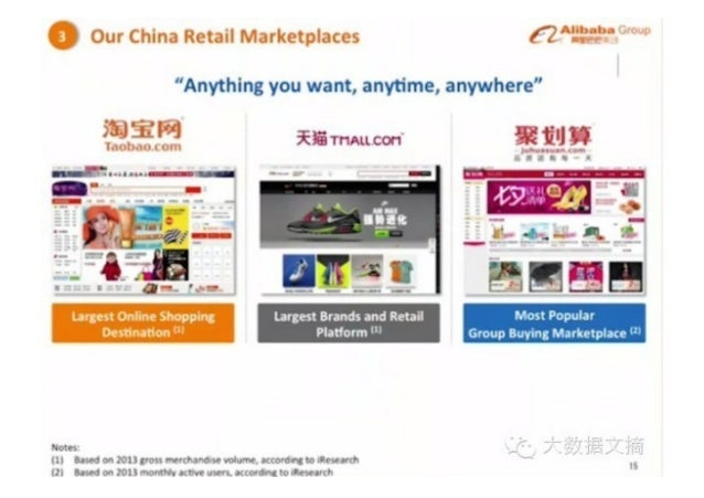 """ Our China Retail Marketplaces ' fi~(J""'"")  ""Anything you want,  anytime,  anywhere""  Eta ii 'mAu. .oon' $3!   '. IllI I  ..."