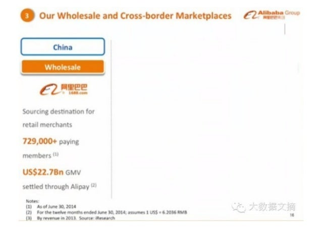 "0 Our Wholesale and Cross-border Marketplaces ""'%. °'°"""" V (Z953.  Sourcing destination for     retail merchants  729,W0+ ..."
