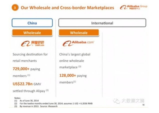 """D Our Wholesale and Cross-border Marketplaces €Z""""""""%. .°'°""""°  '-«mo--'        Es ahlbobo com'  Sourcing destination for Chi..."""