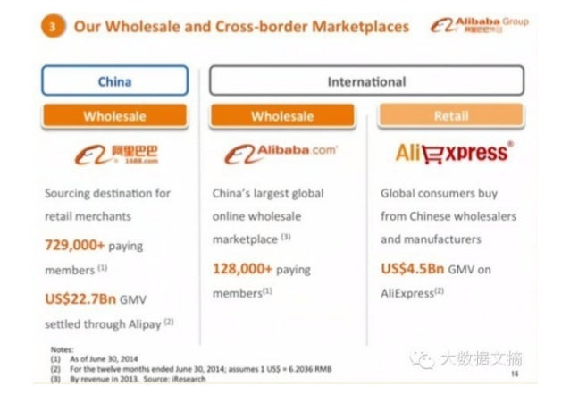 """"""" Our Wholesale and Cross-border Marketplaces """"'. '&¢""""'~', °'°""""°   aAIbobo com'          Sourcing destination for China's ..."""