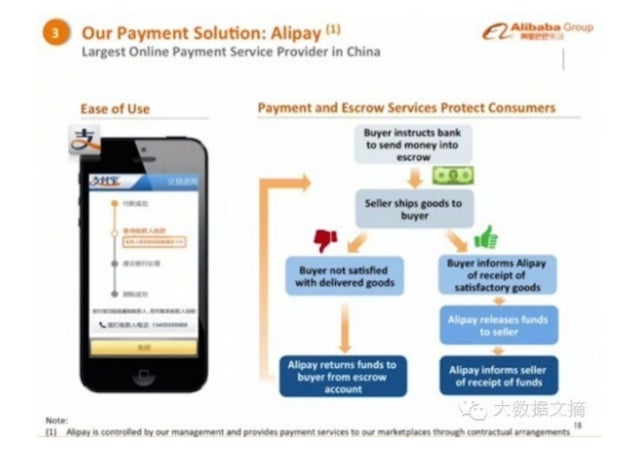 """"""" Our Payment Solution:  Allpay '"""" fl""""""""%-°""""""""""""'  Largest Online Payment Service Provider in China  Easeoluse Paymentandtsero..."""