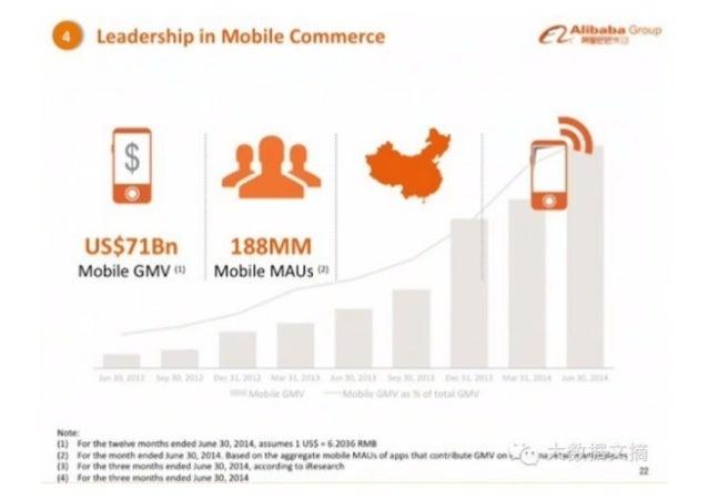 """0 Leadership in Mobile Commerce €Z""""'-L': e""""'~' °'°""""""""  ii Attic?  l  US$71Bn 188MM Mobile GMV nu Mobile MAUs m E  X  (1) Fe..."""
