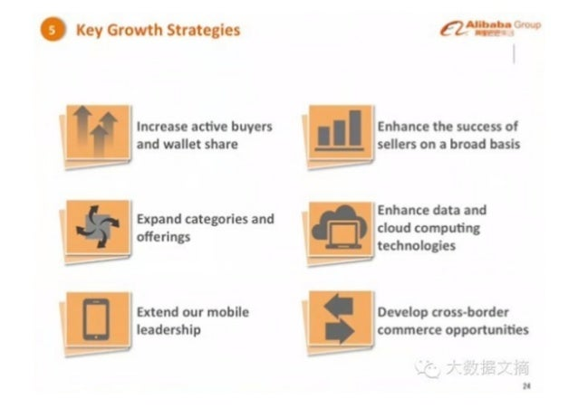 """. Key Growth Strategies """"'%. °'°""""*  Enhance the success of sellers on a broad basis  Increase active buyers and wallet sha..."""