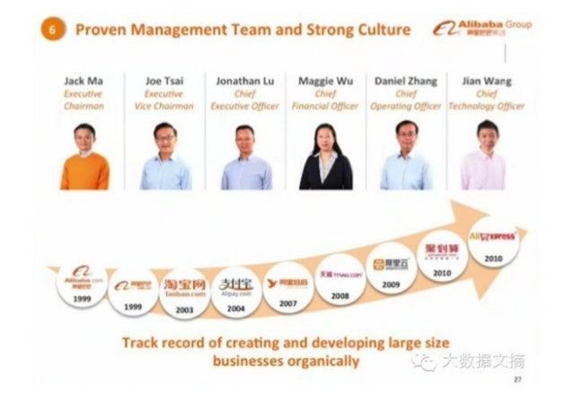 """. Proven Management Team and Strong culture €l""""""""%. °'°""""°  ladt Ma Joe Tsai Jonathan Lu Maggie Wu Daniel Zhang Jian Wang fu..."""