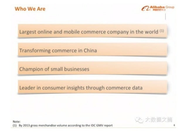 """Who We Are fZ"""""""""""""""""""""""" """"  Largest online and mobile commerce company in the world '"""" Transforming commerce in China Champion ..."""