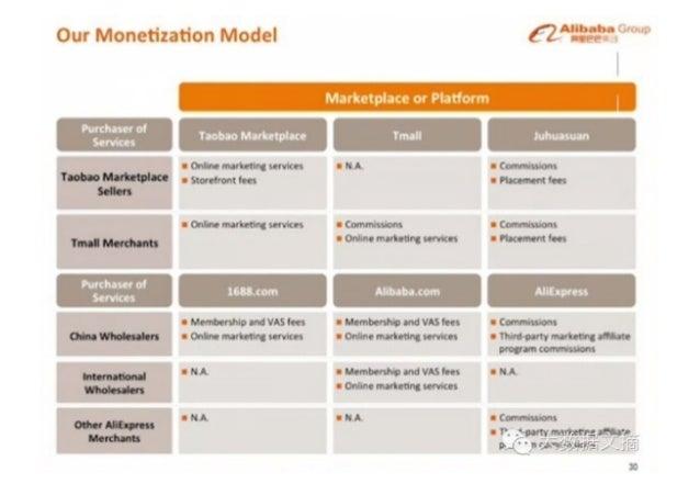 "Our Monetization Model ""'-'-""4'-'-""""""""°  E J aicjnan alk aim aunt-tho avhtallhu ajnjsut attni amen  aoilnaauhturanihss arh..."