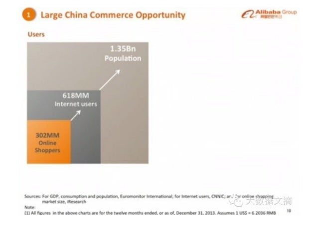alibaba ppt Chinese e-commerce giant alibaba group holding limited (baba) boasts a wide  variety of.