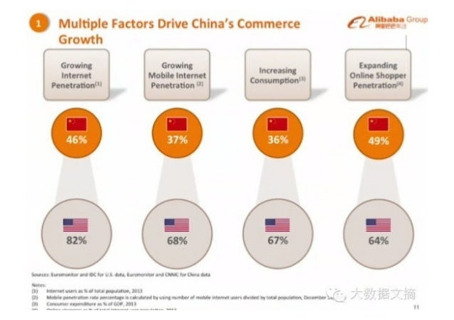 "Multiple Factors Drive China's Commerce €Z"""""""""""" ' L' Growth         Growim:  Growim:  Inc"" ""M V Exp. indin. : lnturna-t M..."