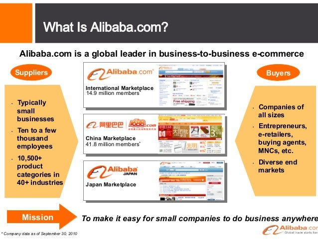 Alibaba.com Mission and Vision Mission To make it easy to do business anywhere (让天下没有难做的生意) Vision To solve the challenges...