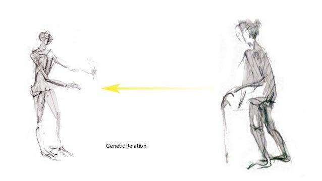 Genetic Relation