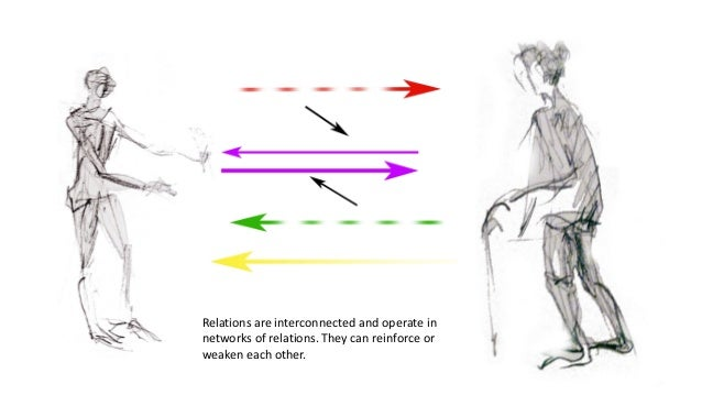 Relations are interconnected and operate in networks of relations. They can reinforce or weaken each other.