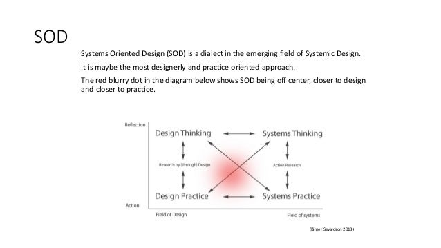 SOD Systems Oriented Design (SOD) is a dialect in the emerging field of Systemic Design. It is maybe the most designerly a...