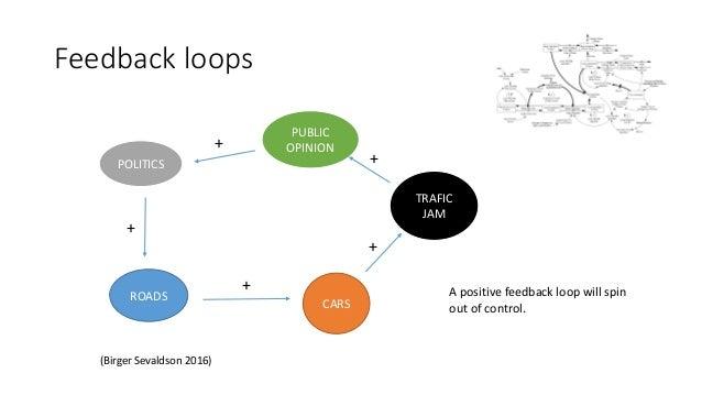 Feedback loops ROADS CARS TRAFIC JAM PUBLIC OPINION POLITICS + + + + + (Birger Sevaldson 2016) A positive feedback loop wi...