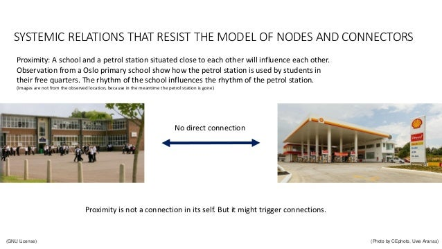 SYSTEMIC RELATIONS THAT RESIST THE MODEL OF NODES AND CONNECTORS (Photo by CEphoto, Uwe Aranas)(GNU License) Proximity is ...