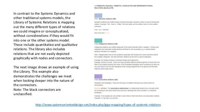 http://www.systemsorienteddesign.net/index.php/giga-mapping/types-of-systemic-relations In contrast to the Systems Dynamic...