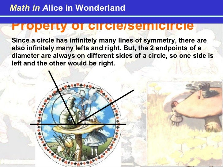 Property of circle/semicircle  Since a circle has infinitely many lines of symmetry, there are also infinitely many lefts ...
