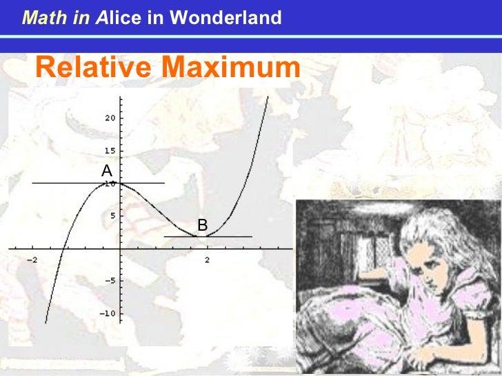 Relative Maximum A B Math in   A lice in Wonderland