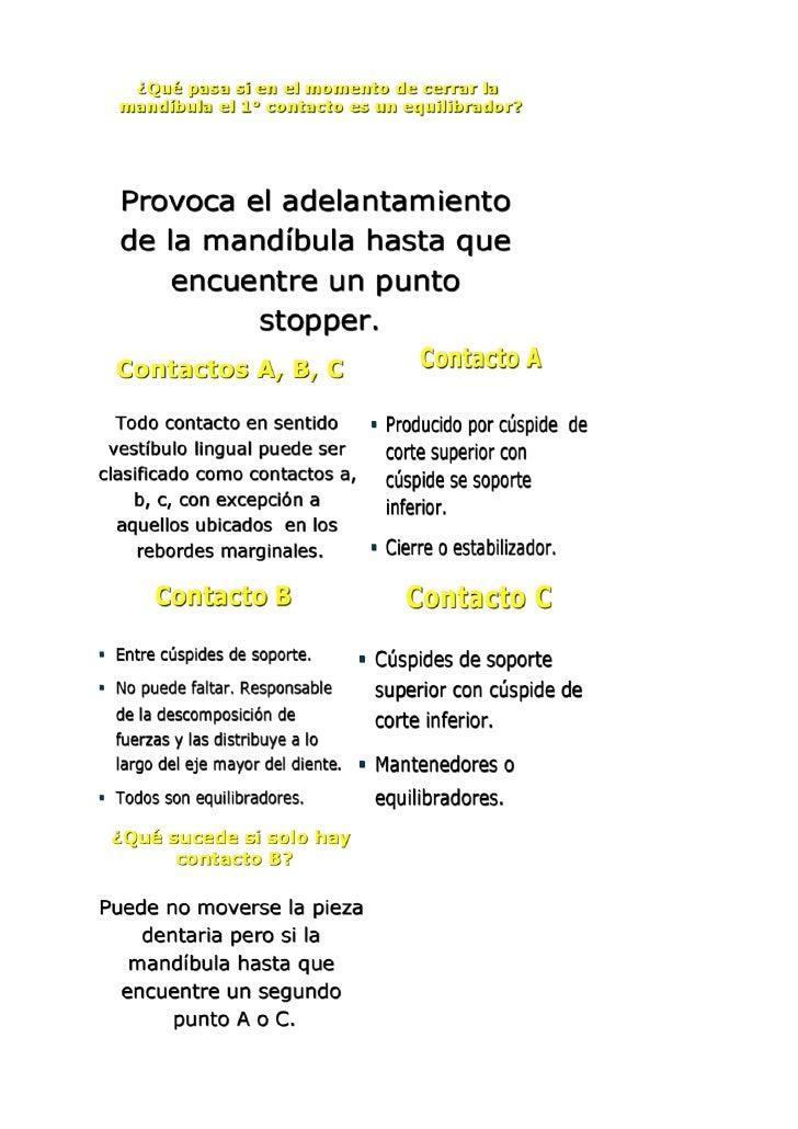 Manual De Ortodoncia Guia De Estudio