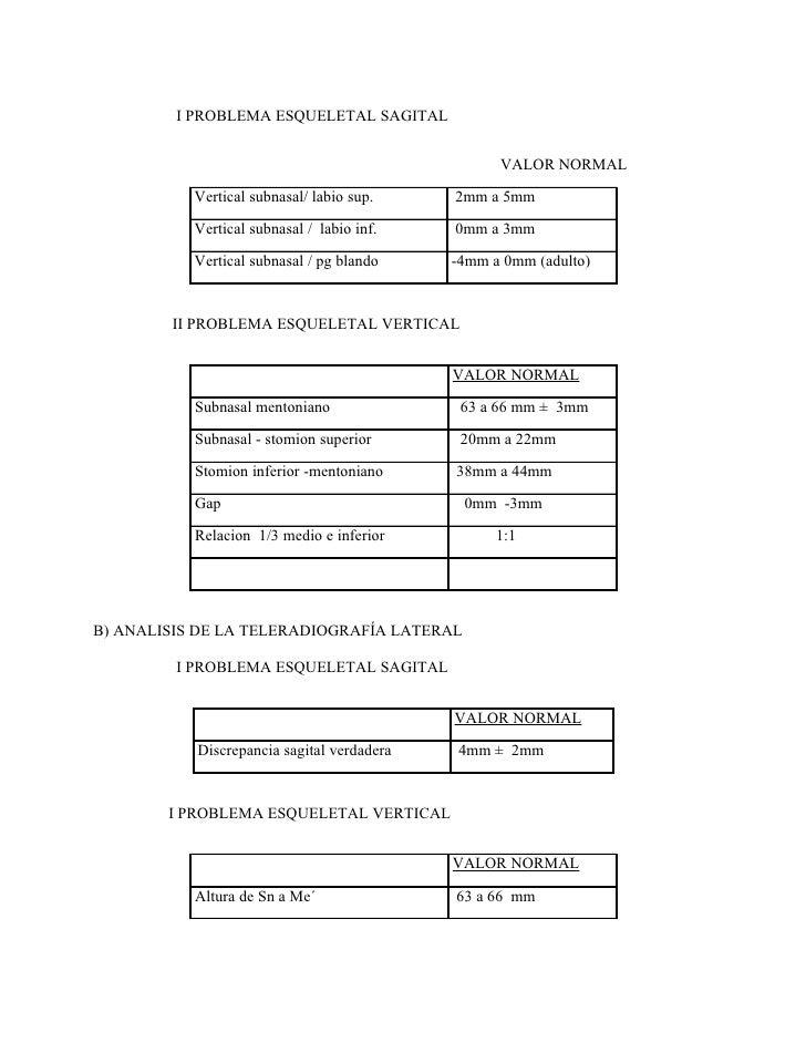 I PROBLEMA ESQUELETAL SAGITAL                                                  VALOR NORMAL           Vertical subnasal/ l...