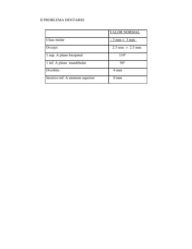 II PROBLEMA DENTARIO                                     VALOR NORMAL  Clase molar                        - 3 mm ± 3 mm  O...