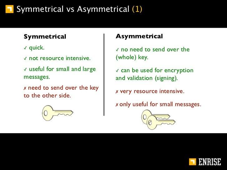 alice amp bob public key cryptography 101
