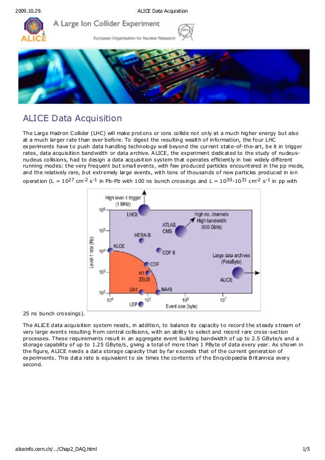 2009.10.29.  ALICE Data Acquisition  ALICE Data Acquisition The Large Hadron Collider (LHC) will make protons or ions coll...