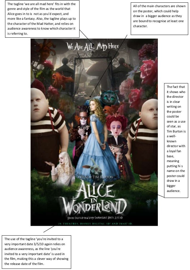 a literary analysis of alice adventure in wonderland