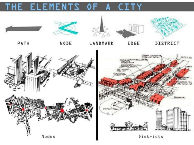 essay on mental urban mapping What is a mental map this essay what is a mental map and other 64,000+ term papers, college essay examples and free essays are available now on reviewessayscom autor: review • january 6, 2011 • essay • 537 words (3 pages) • 608 views.