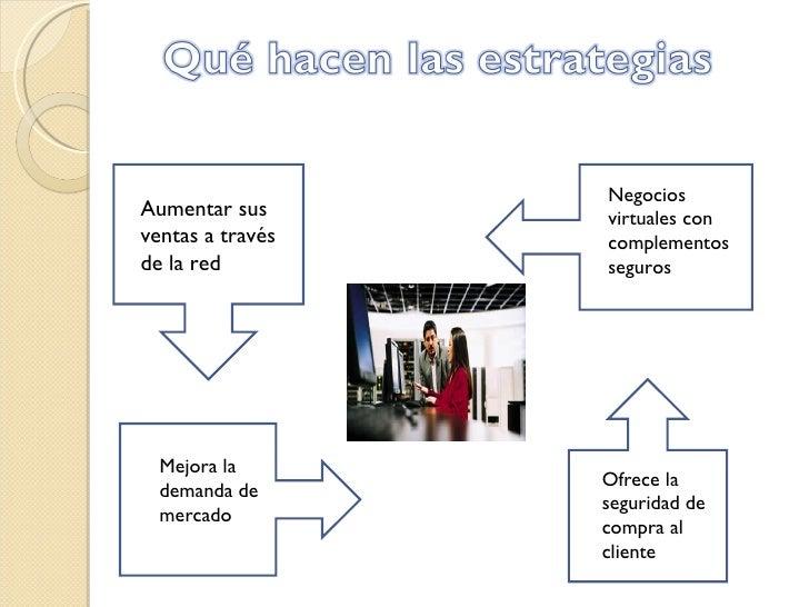 Aumentar sus ventas a través de la red  Negocios virtuales con complementos seguros  Mejora la demanda de mercado Ofrece l...